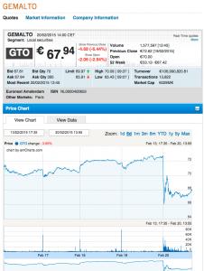 euronext-stocks