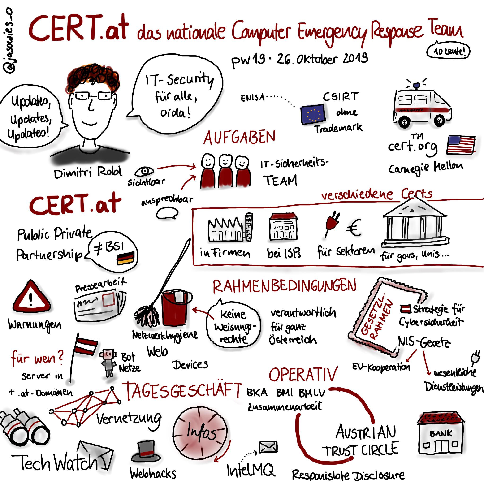 Sketchnotes zu einem Vortrag über CERT.at bei der PrivacyWeek 2019